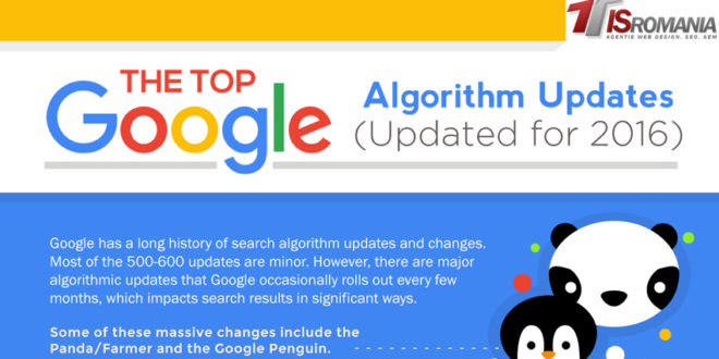 the-top-google-algorithm-updates-how-they-affect-your-website1-cover